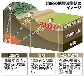https://cdn-ak.f.st-hatena.com/images/fotolife/n/nasukusu/20190601/20190601223114.jpg
