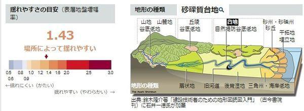 https://cdn-ak.f.st-hatena.com/images/fotolife/n/nasukusu/20190601/20190601224256.jpg