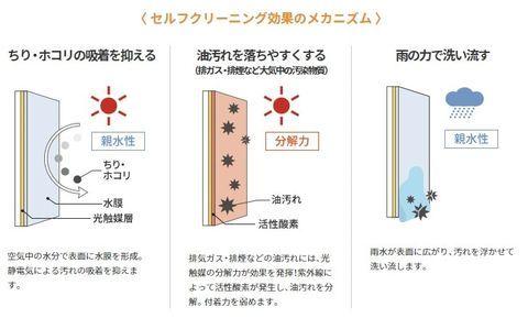 https://cdn-ak.f.st-hatena.com/images/fotolife/n/nasukusu/20190625/20190625224823.jpg
