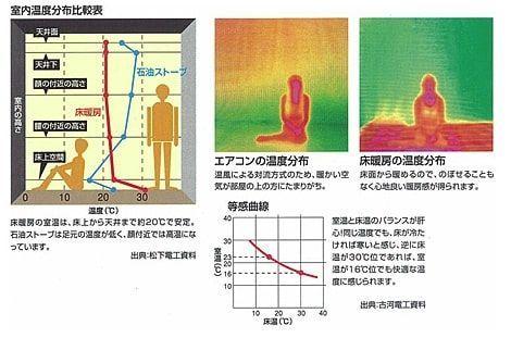 https://cdn-ak.f.st-hatena.com/images/fotolife/n/nasukusu/20190705/20190705221501.jpg