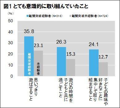 https://cdn-ak.f.st-hatena.com/images/fotolife/n/nasukusu/20190708/20190708232643.jpg