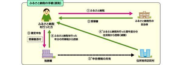 https://cdn-ak.f.st-hatena.com/images/fotolife/n/nasukusu/20191204/20191204215923.jpg