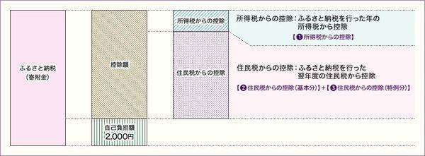 https://cdn-ak.f.st-hatena.com/images/fotolife/n/nasukusu/20191204/20191204220117.jpg