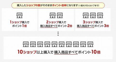 https://cdn-ak.f.st-hatena.com/images/fotolife/n/nasukusu/20191206/20191206215145.jpg