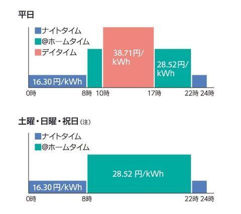 https://cdn-ak.f.st-hatena.com/images/fotolife/n/nasukusu/20191207/20191207110241.jpg