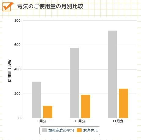 https://cdn-ak.f.st-hatena.com/images/fotolife/n/nasukusu/20191207/20191207114229.jpg