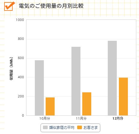 https://cdn-ak.f.st-hatena.com/images/fotolife/n/nasukusu/20200104/20200104153400.png