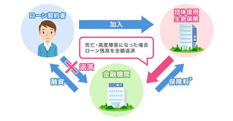 https://cdn-ak.f.st-hatena.com/images/fotolife/n/nasukusu/20200115/20200115223618.png
