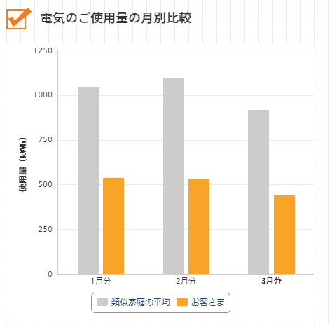https://cdn-ak.f.st-hatena.com/images/fotolife/n/nasukusu/20200325/20200325222714.png