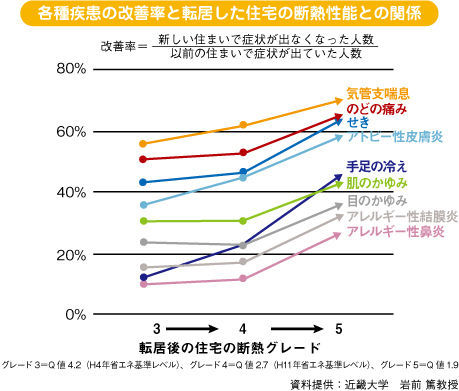 https://cdn-ak.f.st-hatena.com/images/fotolife/n/nasukusu/20200329/20200329210240.jpg