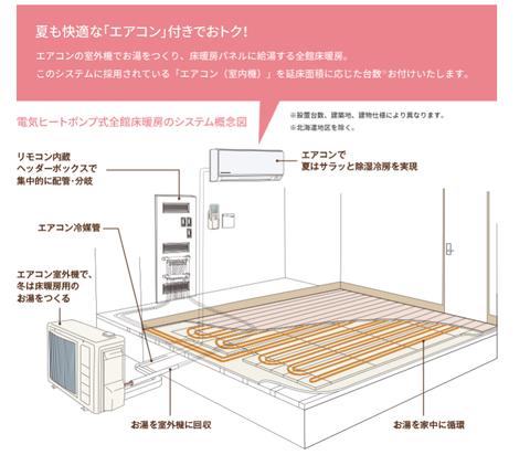 https://cdn-ak.f.st-hatena.com/images/fotolife/n/nasukusu/20200417/20200417163805.png