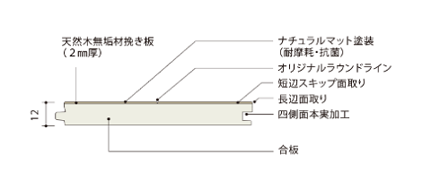 https://cdn-ak.f.st-hatena.com/images/fotolife/n/nasukusu/20200514/20200514180531.png
