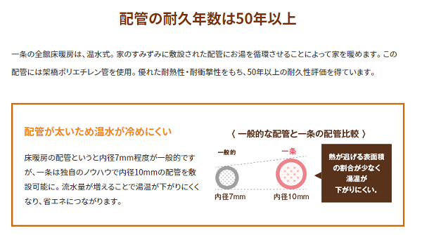 https://cdn-ak.f.st-hatena.com/images/fotolife/n/nasukusu/20200515/20200515174118.png