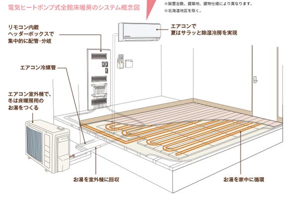 https://cdn-ak.f.st-hatena.com/images/fotolife/n/nasukusu/20200515/20200515174122.png