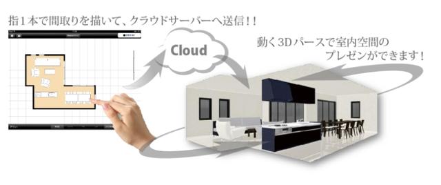 https://cdn-ak.f.st-hatena.com/images/fotolife/n/nasukusu/20200825/20200825175305.png
