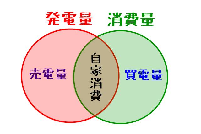 https://cdn-ak.f.st-hatena.com/images/fotolife/n/nasukusu/20200829/20200829214251.png