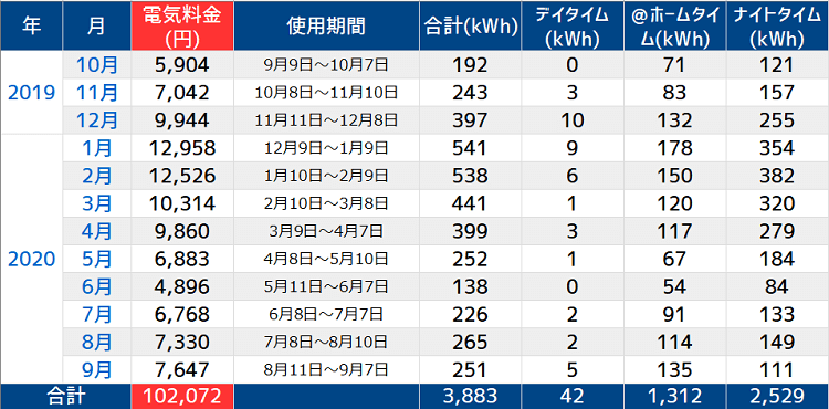 https://cdn-ak.f.st-hatena.com/images/fotolife/n/nasukusu/20200922/20200922215511.png