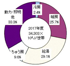 https://cdn-ak.f.st-hatena.com/images/fotolife/n/nasukusu/20201012/20201012164005.png