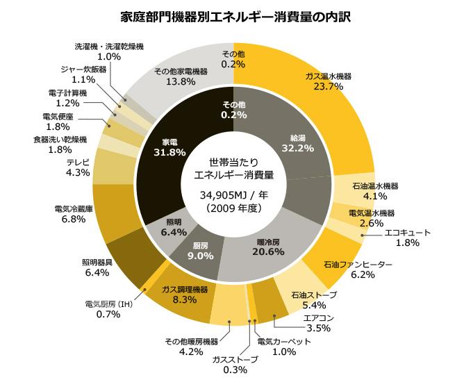 https://cdn-ak.f.st-hatena.com/images/fotolife/n/nasukusu/20201012/20201012165050.png