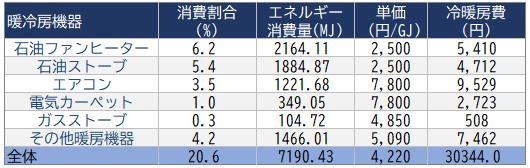 https://cdn-ak.f.st-hatena.com/images/fotolife/n/nasukusu/20201012/20201012171912.png