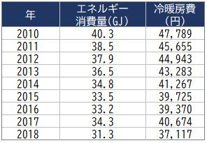 https://cdn-ak.f.st-hatena.com/images/fotolife/n/nasukusu/20201012/20201012221043.png