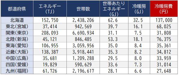 https://cdn-ak.f.st-hatena.com/images/fotolife/n/nasukusu/20201013/20201013174346.png