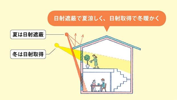 https://cdn-ak.f.st-hatena.com/images/fotolife/n/nasukusu/20201106/20201106172003.jpg