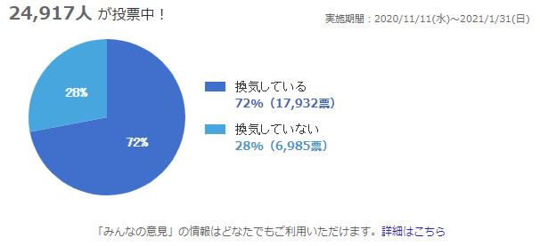 https://cdn-ak.f.st-hatena.com/images/fotolife/n/nasukusu/20201116/20201116230638.png