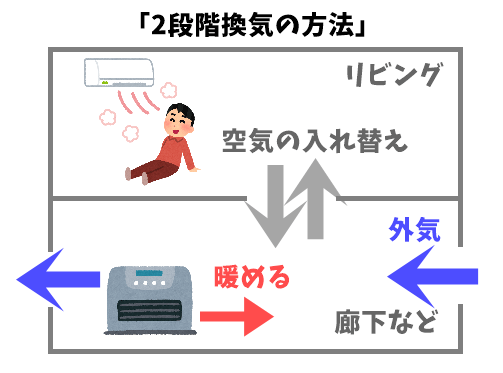 https://cdn-ak.f.st-hatena.com/images/fotolife/n/nasukusu/20201117/20201117174414.png