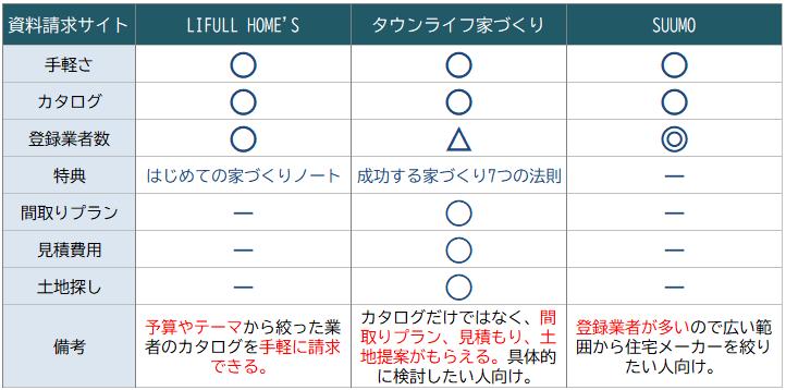https://cdn-ak.f.st-hatena.com/images/fotolife/n/nasukusu/20201211/20201211103359.png