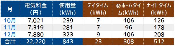 https://cdn-ak.f.st-hatena.com/images/fotolife/n/nasukusu/20210105/20210105212324.png