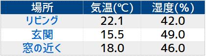 https://cdn-ak.f.st-hatena.com/images/fotolife/n/nasukusu/20210217/20210217223628.png