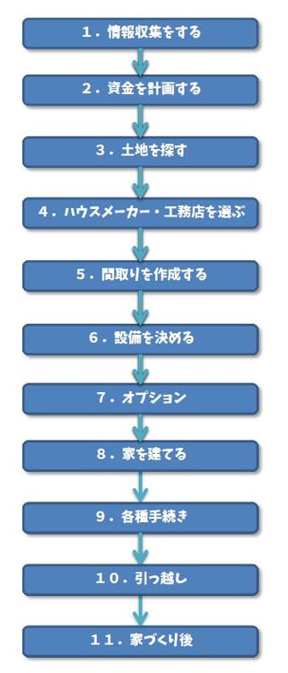 https://cdn-ak.f.st-hatena.com/images/fotolife/n/nasukusu/20210223/20210223221008.jpg