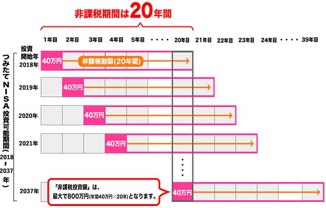 https://cdn-ak.f.st-hatena.com/images/fotolife/n/nasukusu/20210326/20210326102343.png