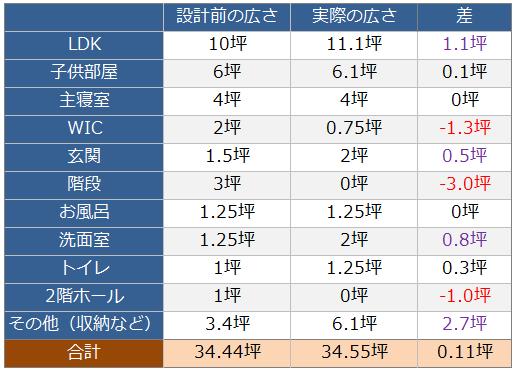 https://cdn-ak.f.st-hatena.com/images/fotolife/n/nasukusu/20210405/20210405181530.png