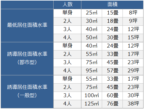 https://cdn-ak.f.st-hatena.com/images/fotolife/n/nasukusu/20210406/20210406154431.png