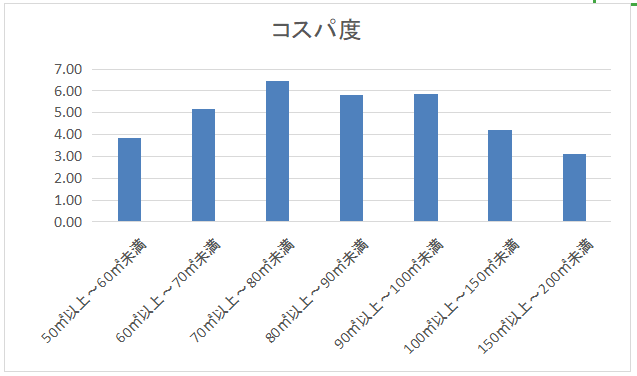 https://cdn-ak.f.st-hatena.com/images/fotolife/n/nasukusu/20210406/20210406162149.png