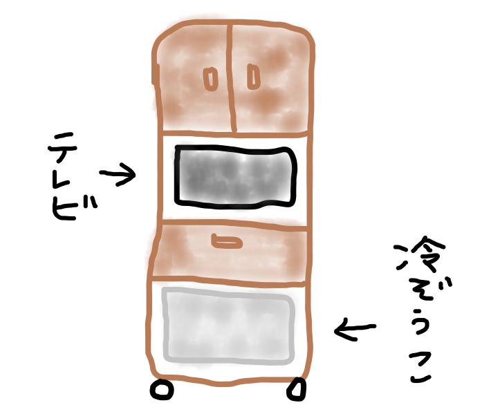 f:id:nasumiblog:20200721181401p:plain