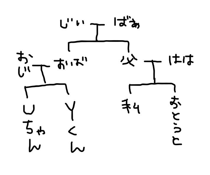 f:id:nasumiblog:20200809145330p:plain