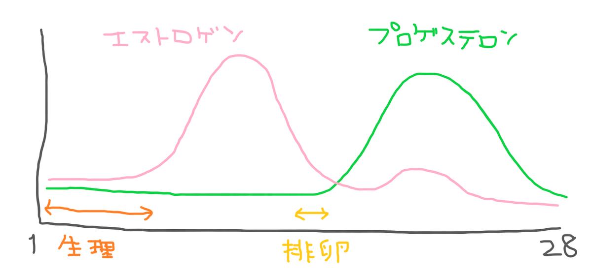 f:id:nasumiblog:20200906112712p:plain