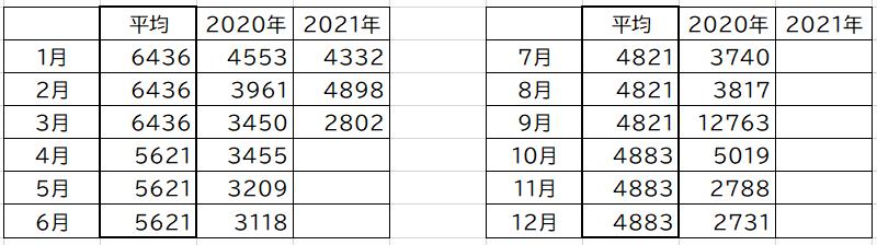 f:id:nasumiblog:20210419232420p:plain