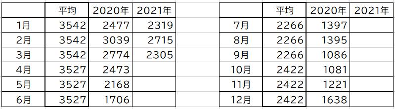 f:id:nasumiblog:20210420002244p:plain