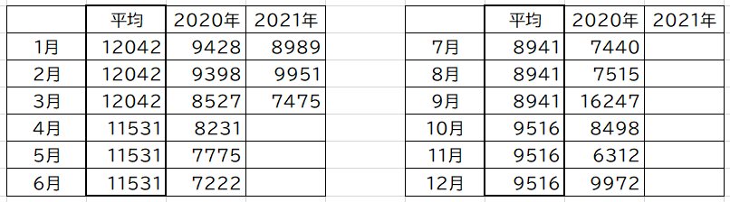 f:id:nasumiblog:20210420004315p:plain