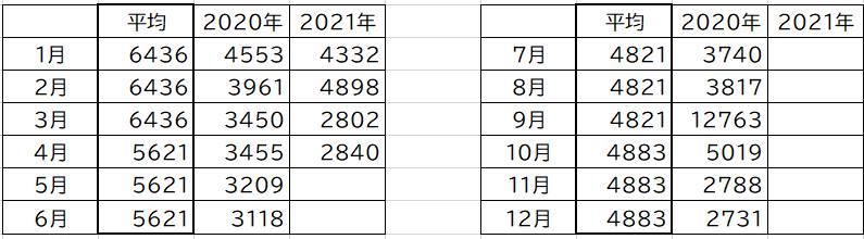 f:id:nasumiblog:20210508143857p:plain