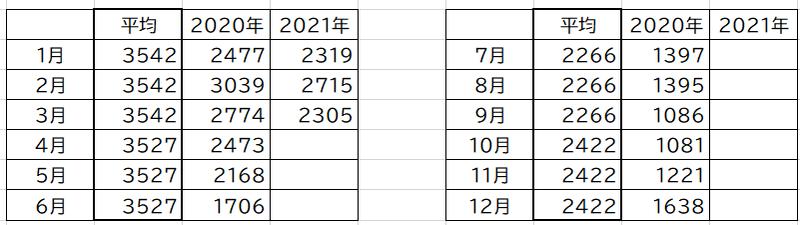 f:id:nasumiblog:20210508143902p:plain