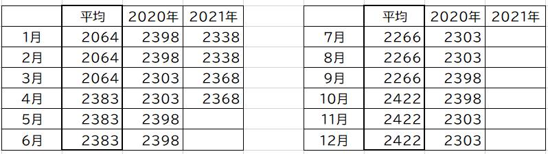 f:id:nasumiblog:20210508143906p:plain