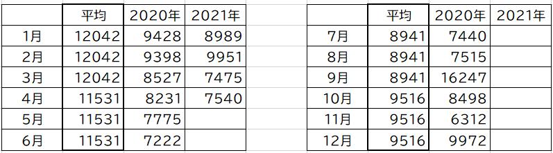 f:id:nasumiblog:20210508143910p:plain
