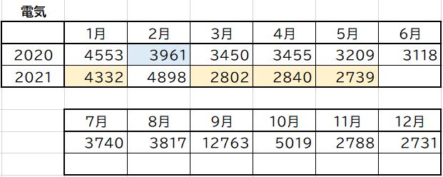 f:id:nasumiblog:20210627230749p:plain