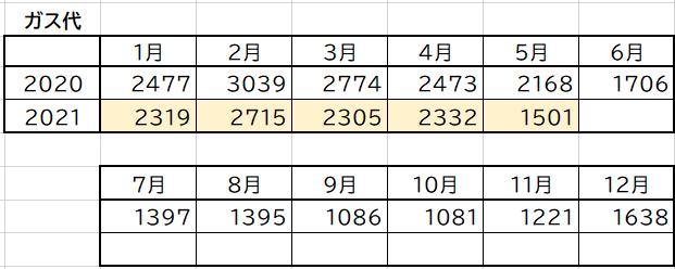 f:id:nasumiblog:20210627230814p:plain