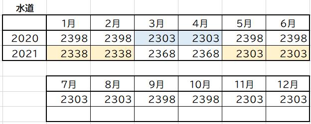 f:id:nasumiblog:20210627230829p:plain